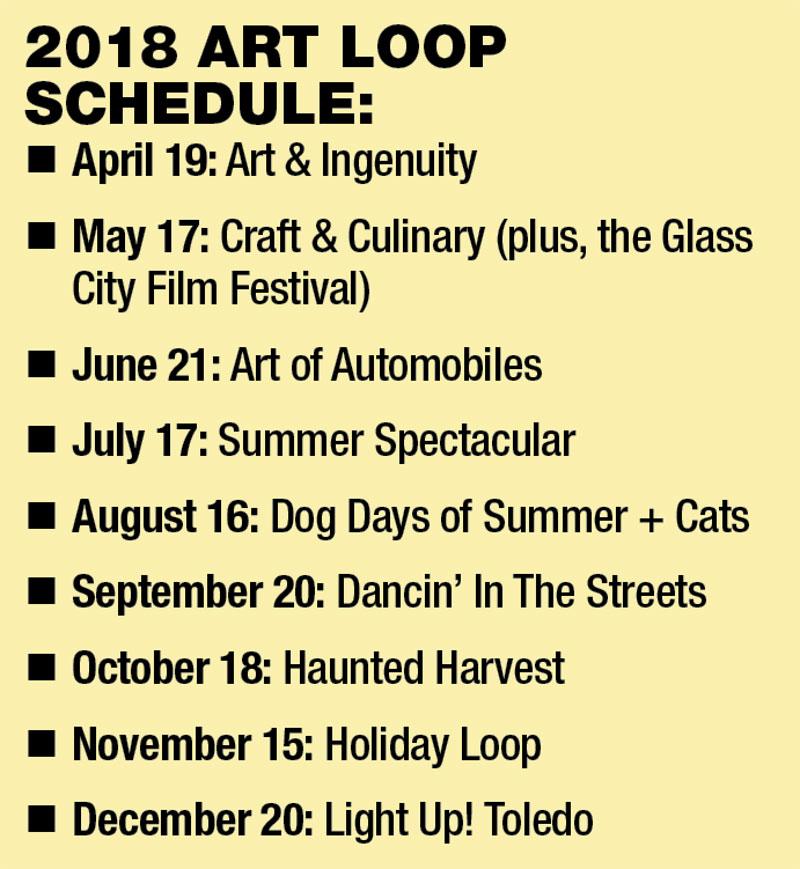 Art-Feature---Art-Loop-2018---Schedule